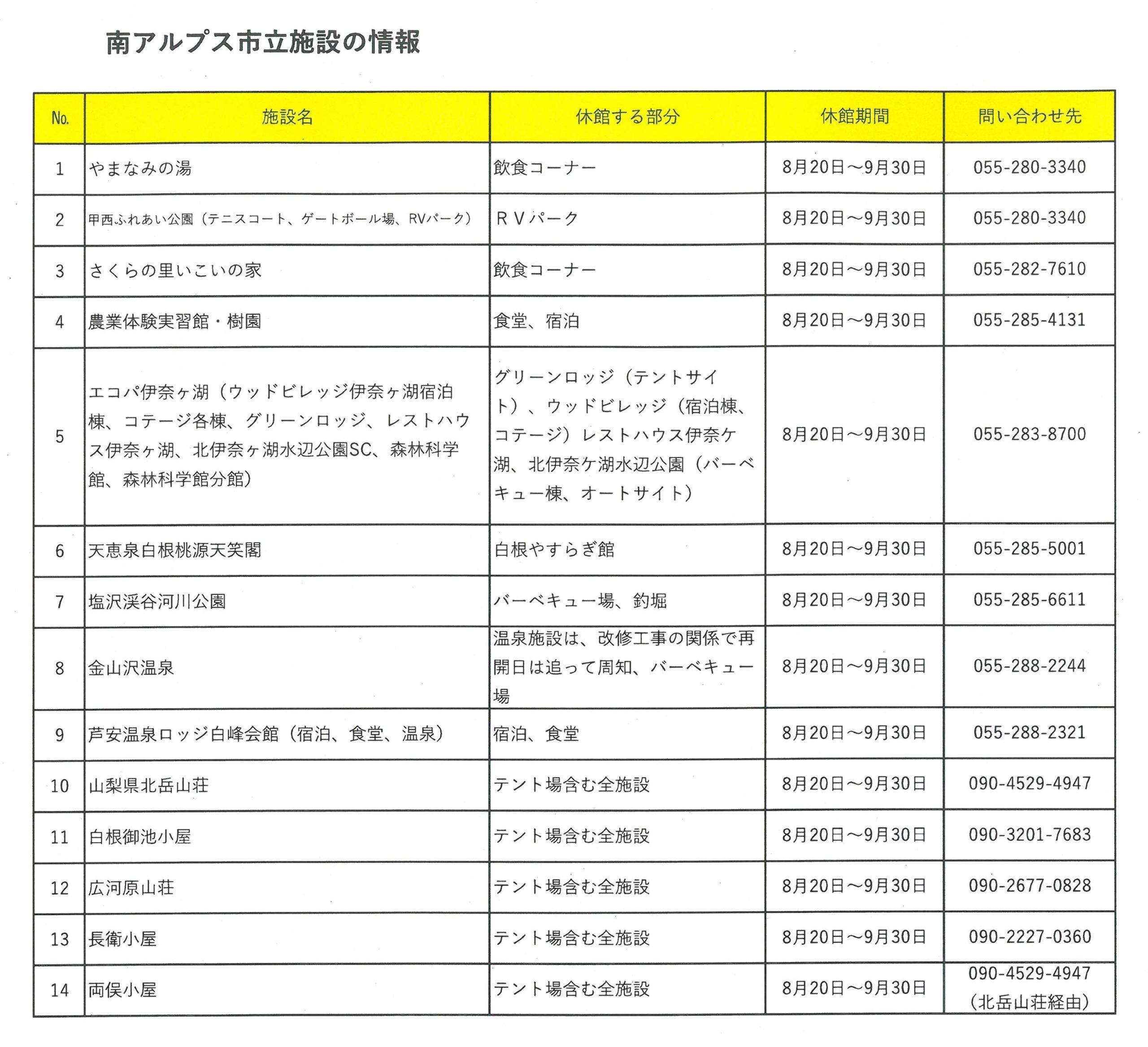 【新型コロナウイルス感染症対策に伴う施設の休館情報】9/13